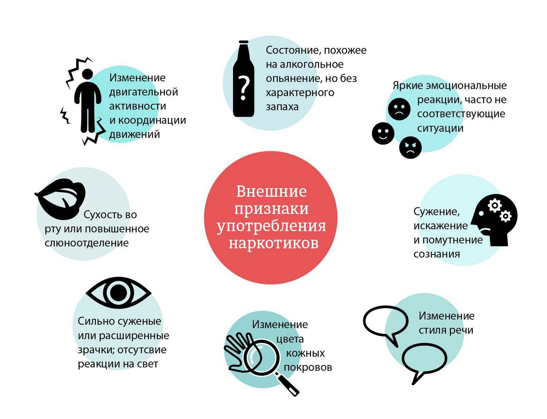 Все клиники лечения наркомании мероприятия по профилактике наркомании токсикомании алкоголизма